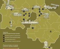 Интерактивную карту военно-исторических музеев подготовили в Подмосковье